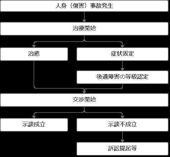 lien_jiko