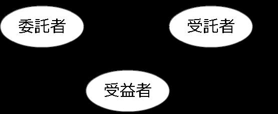 fukusi
